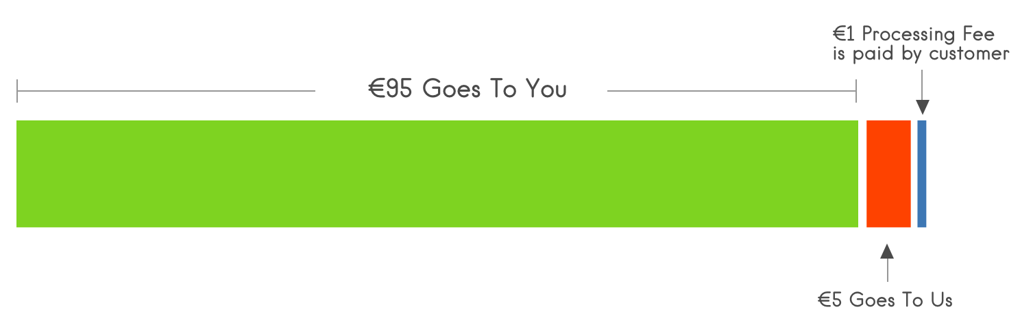pricing_explainer